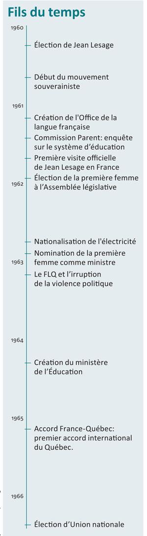 Information par le gouvernement du Québec
